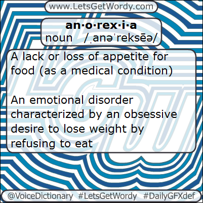 Anorexia 02/04/2013 GFX Definition of the Day
