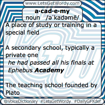 Academy 03/16/2013 GFX Definition of the Day