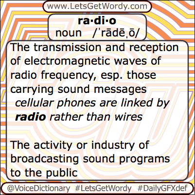 Radio 04/07/2013 GFX Definition of the Day