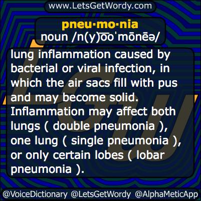 Pneumonia 09/05/2013 GFX Def