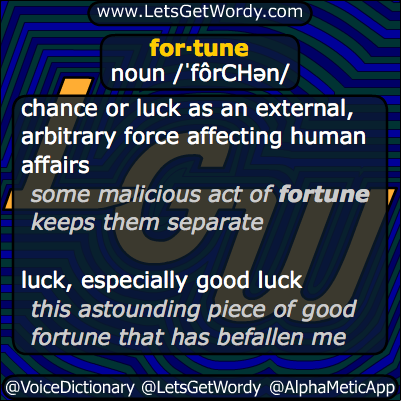Fortune 11/07/2013 GFX Definition